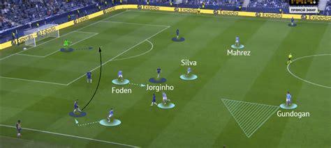 UEFA Champions League Final 2020/21: Manchester City vs ...