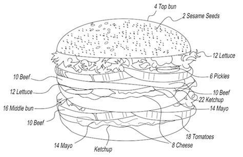 cosa   brevetto cosa  puo brevettare   tipi  brevetto