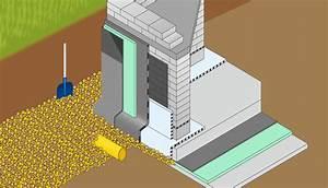 Kellerwand Außen Abdichten : keller abdichten drainage verlegen das brauchen sie an ~ Lizthompson.info Haus und Dekorationen