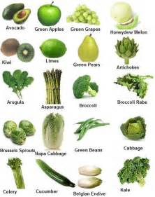 survivalism: List of Fruits and Vegetables for Amazing