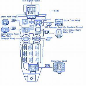 Toyota Celica 1992 Fuse Box  Block Circuit Breaker Diagram