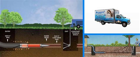 houston trenchless sewer pipe repair trenchless pipe