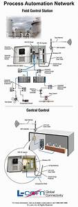 26 Best Helpful Wired And Wireless Diagrams Images On Pinterest