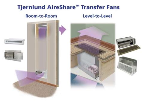 room to room fans whisper quiet unobtrusive quiet through wall and through floor ceiling