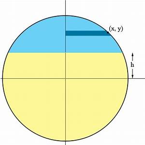 A bowl is the shape of a hemisphere - Math Central