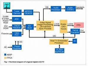 Plasma Tv Diagram