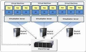 Computer By Pompam   U0e15 U0e34 U0e14 U0e15 U0e31 U0e49 U0e07 Ubuntu Server  U0e43 U0e19 Virtual  U0e3abox