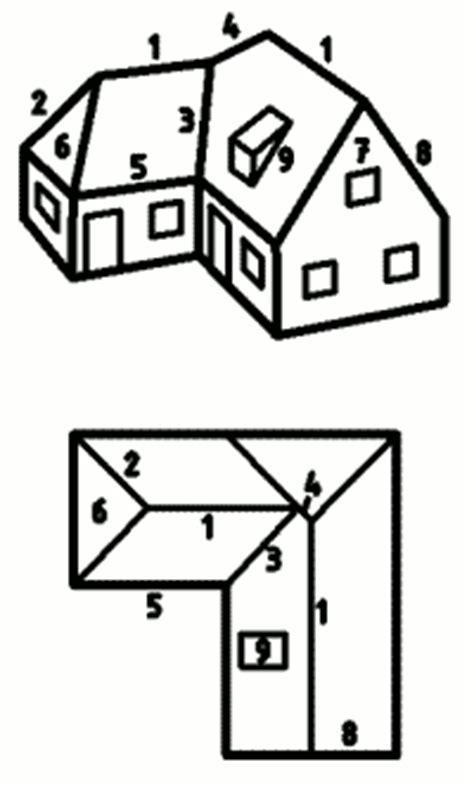 unterkante des daches zeichenvorschrift abbildung der geb 228 udetypen geb 228 udenutzung und dachformen