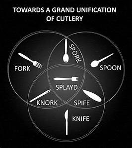 Finally  A Venn Diagram Of Hybrid Cutlery