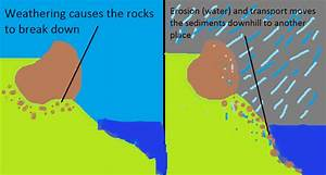 Maggie U0026 39 S Geology Blog  How Weathering And Erosion Shapes