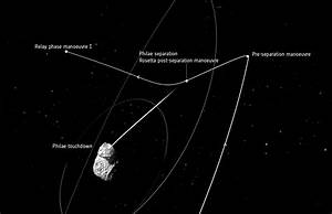 ESA Science & Technology: Rosetta's and Philae's ...