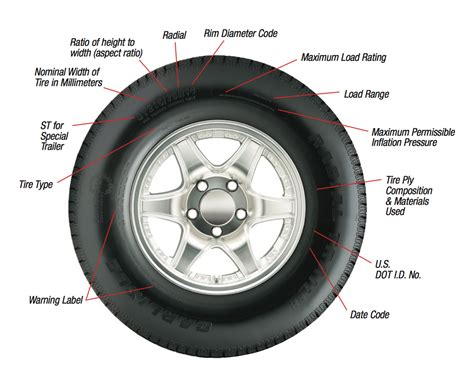 Boat Trailer Tires Pressure by What Are The Best Trailer Tires The Tires Easy