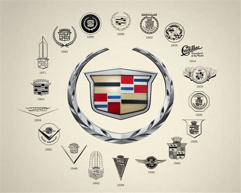 logo cadillac design collection logo evolution of famous brands