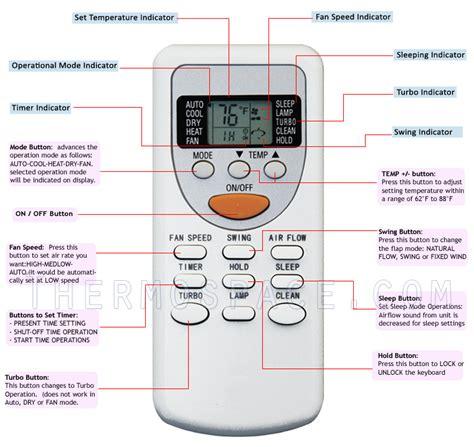 btu ductless inverter split air conditioner  seer