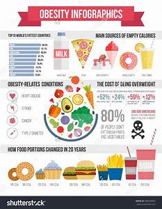 Pin By Healthcorps On Health Infographics
