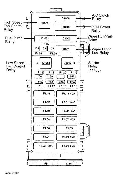 ford taurus fuse box diagram