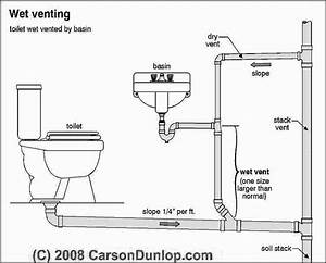Plumbing Waste Vent Diagrams