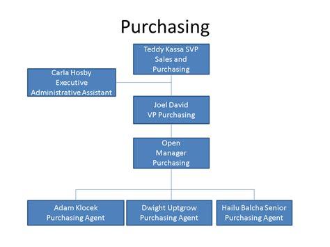 loans by phone loan by phone companies secured loans broker