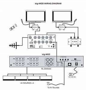 Resi-linx Rldm4000 Quad Dvb-t Digital Modulator Channel Rf Digimod - Radio Parts