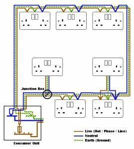 Ring Main Circuit Diagram