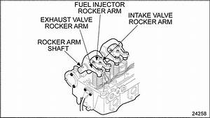 Series 60 Rocker Arm Identification
