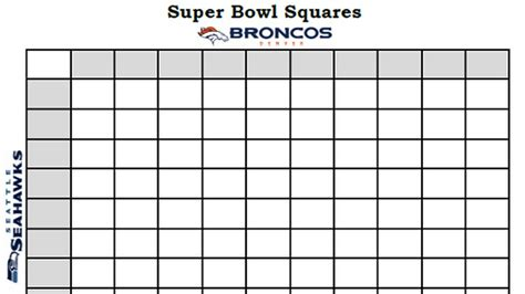 super bowl squares  template rules