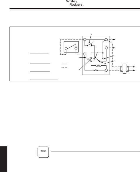 White Rodgers Zone Valve Wiring Diagram Free