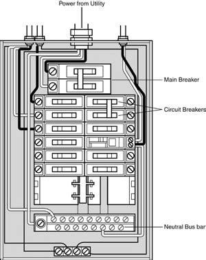 windshield wiper motor diagram impremedia net