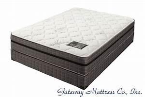 Pillow top mattresses abbeywoodpt nuform quilted pillow for Best firm pillowtop mattress