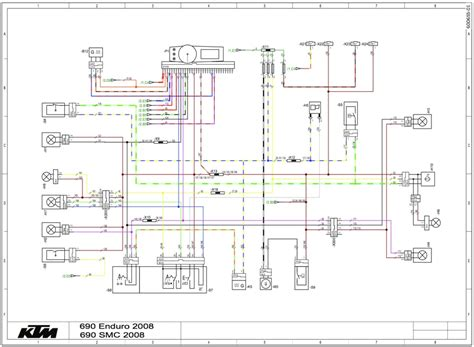 Trail Tech Vector Install Ktm Enduro
