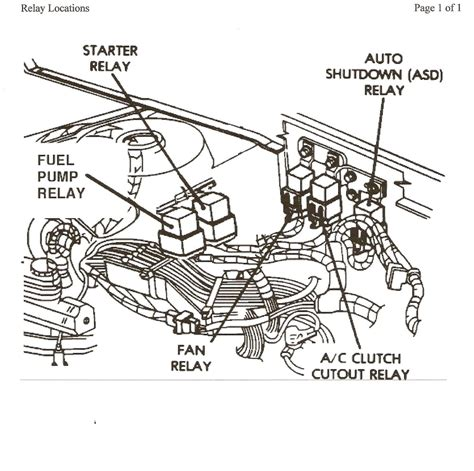 Chrysler Voyager 2002 Wiring Diagram by 2002 Chrysler Voyager Engine Diagram Downloaddescargar