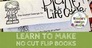 A Quick Guide To Designing No Cut Flipbooks