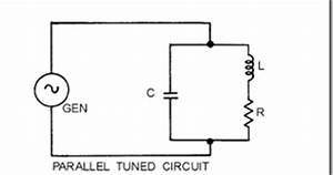 tuned circuits introduction to tuned circuits frequency With the rlc circuit pdf