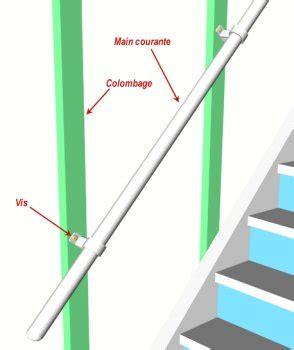 installer une courante dans un escalier les res d escalier ou courante
