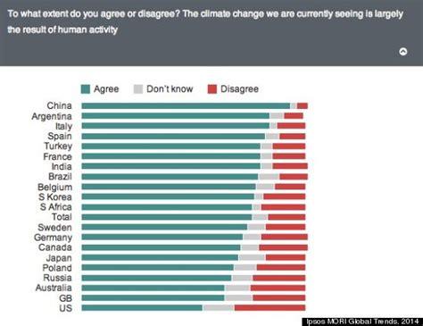 Ipsos Global Trends – Ipsos Global Trends