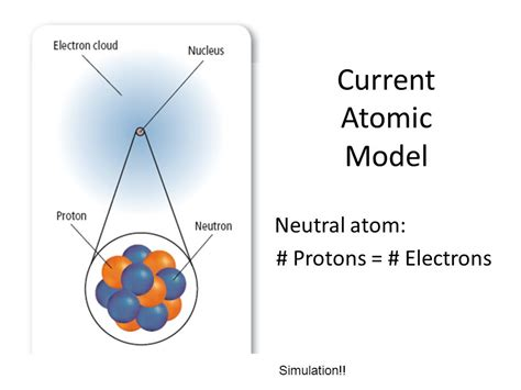 Chapter 4 Atomic Structure. - ppt video online download