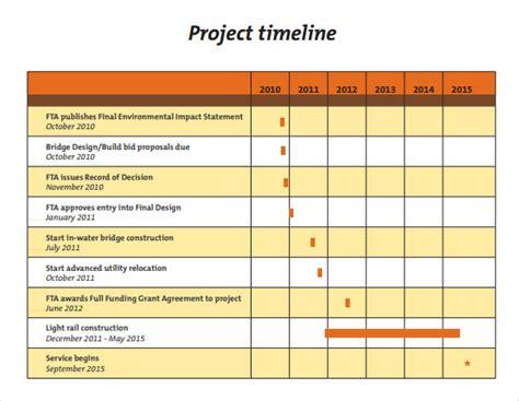 project timeline template 6 project timeline templates sle templates