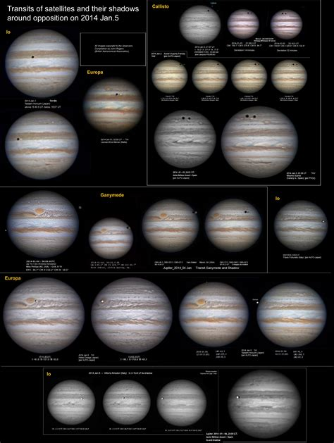 Jupiter Moons List (page 2) - Pics about space