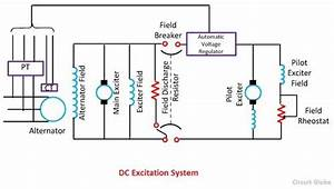 What Is The Function Of Avr In An Alternator