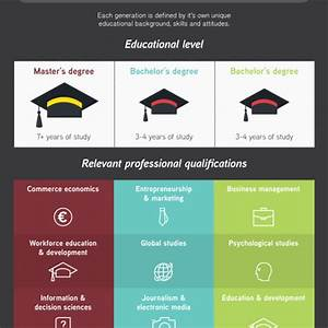 Generation X Vs Y Vs Z Workplace Edition Infographic