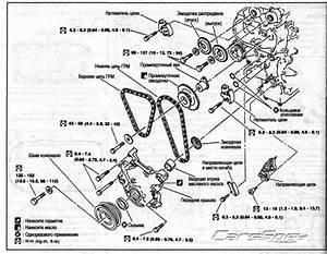 Nissan Micra K11 Manual Download