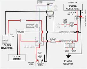 Fifth Wheel Trailer Wiring Diagram  U2013 Fasett Info