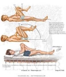 Thomas Test Hip Flexion Contracture