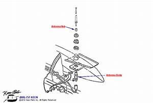 1953-2018 Corvette Antenna Parts