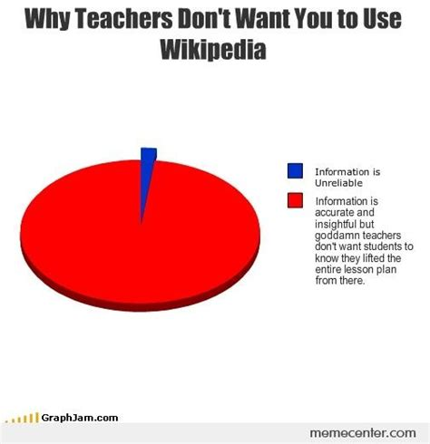 Wiki Meme - why teachers don t want you to use wikipedia by ben meme center