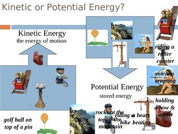 forms of energy powerpoint 3rd 5th grade by teaching