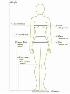 Fitness - A way of Life: Ideal Body Measurements