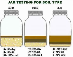 Bolta Karachi  Agriculture Tips  Types Of Pakistans Soil