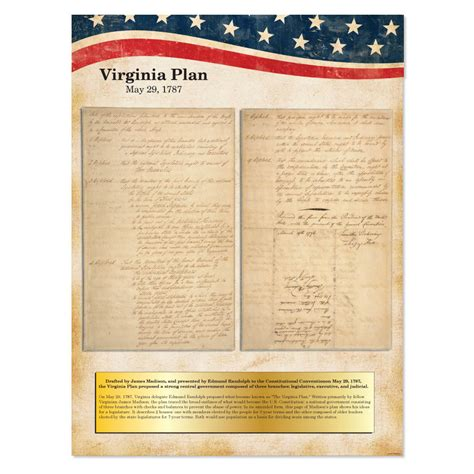 virginia plan historical vintage document wall decor