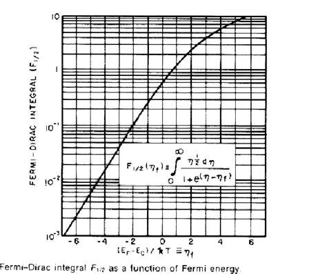 thermische energie berechnen widerstand gesamtwiderstand
